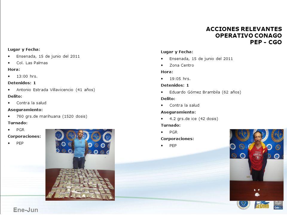 ENSENADA ACCIONES RELEVANTES OPERATIVO CONAGO PEP - CGO Lugar y Fecha: