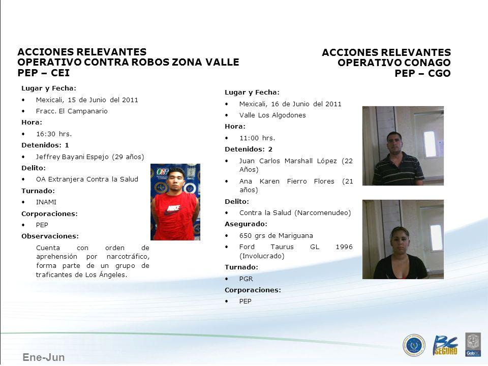 MEXICALI ACCIONES RELEVANTES ACCIONES RELEVANTES