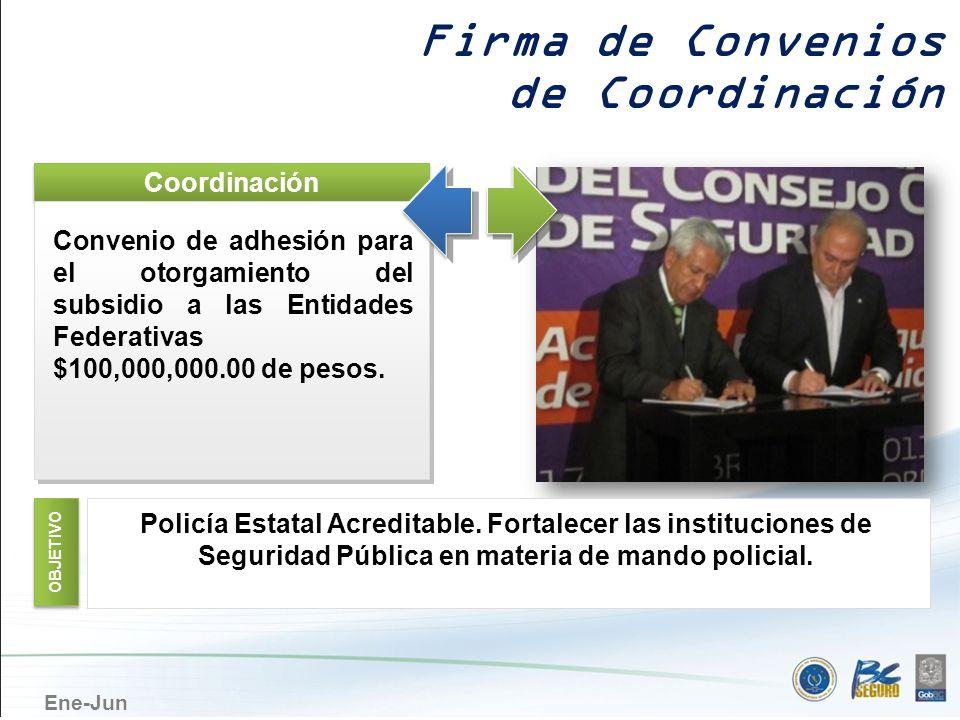 Firma de Convenios de Coordinación Coordinación