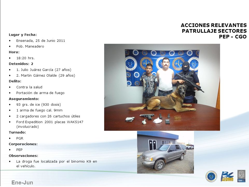 ENSENADA ACCIONES RELEVANTES PATRULLAJE SECTORES PEP - CGO