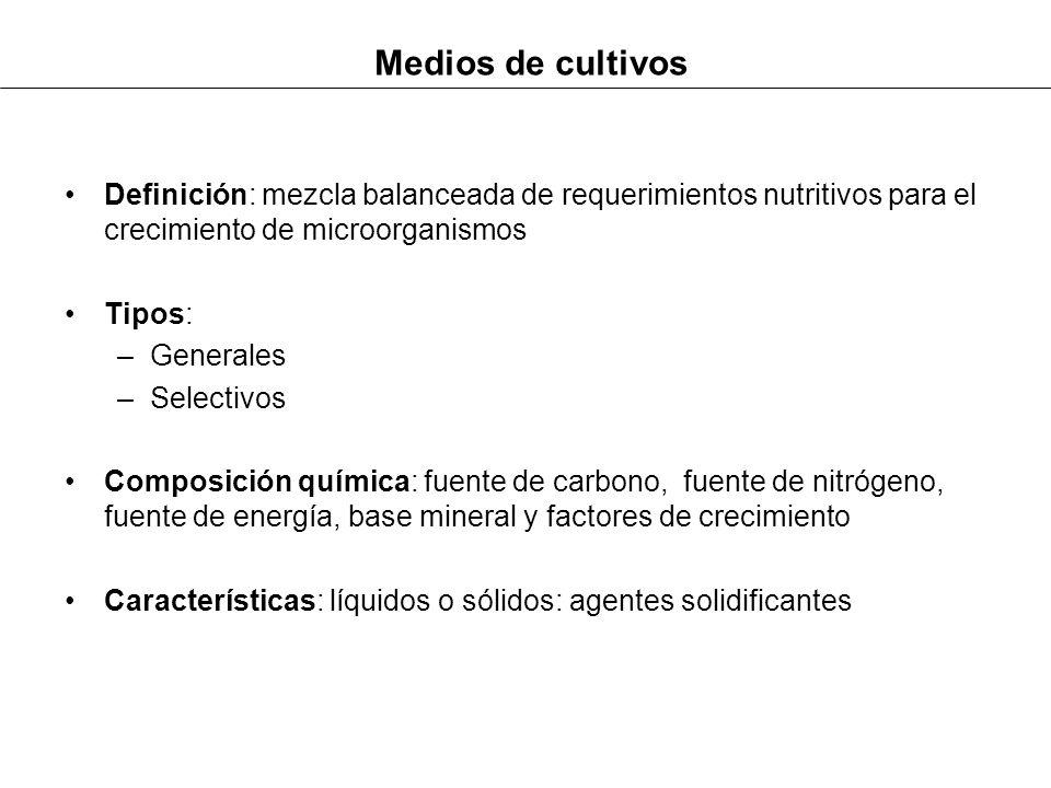 Medios de cultivosDefinición: mezcla balanceada de requerimientos nutritivos para el crecimiento de microorganismos.