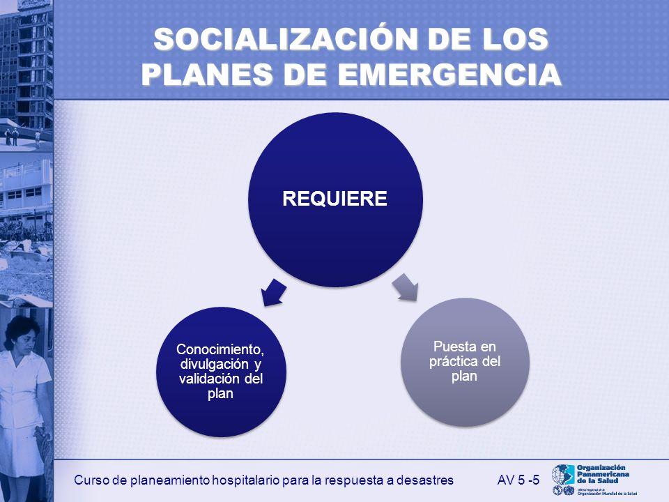 SOCIALIZACIÓN DE LOS PLANES DE EMERGENCIA