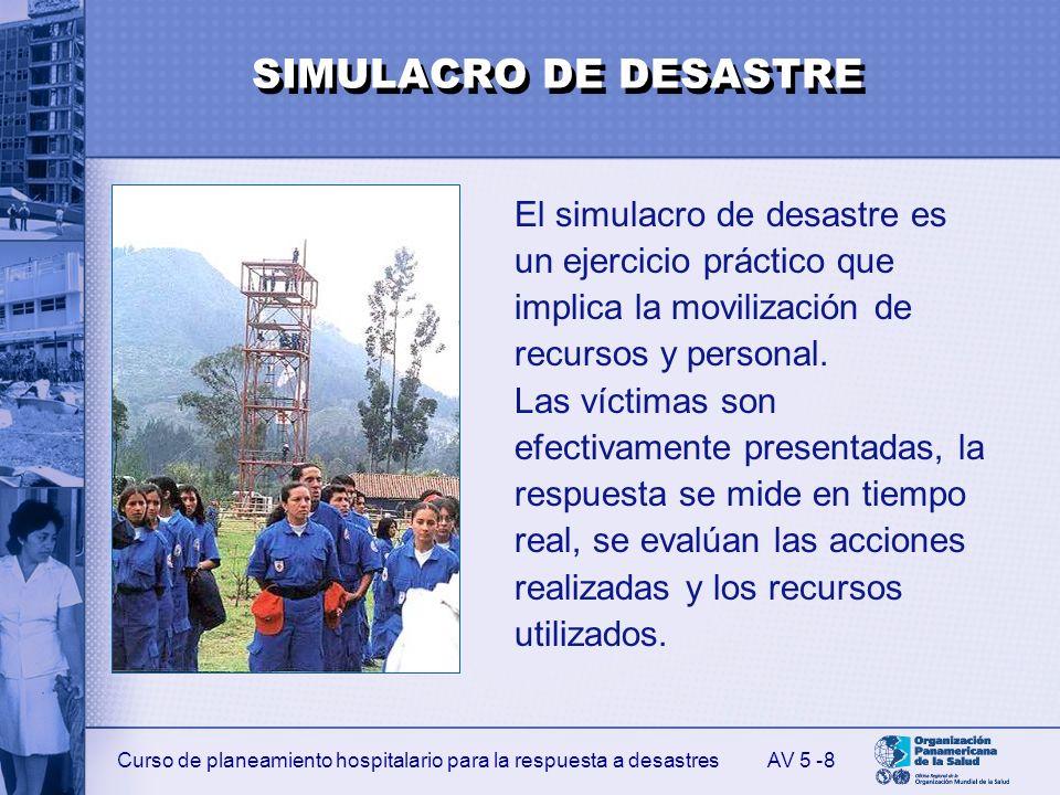 SIMULACRO DE DESASTRE El simulacro de desastre es un ejercicio práctico que implica la movilización de recursos y personal.