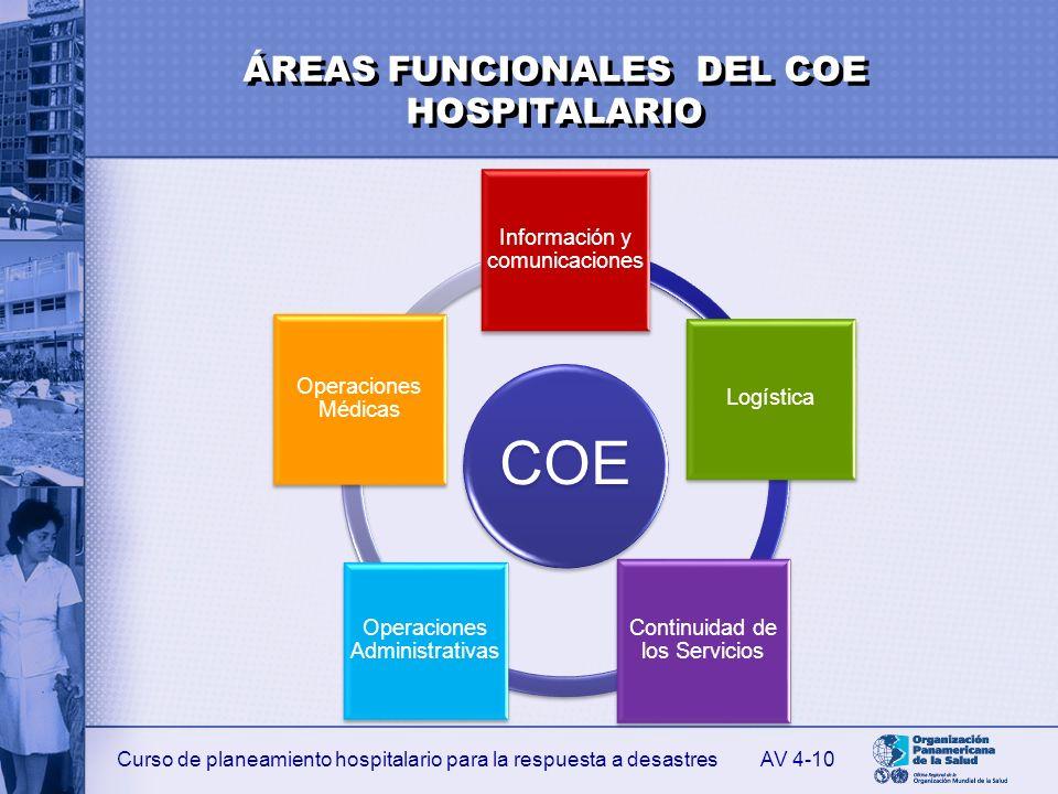 ÁREAS FUNCIONALES DEL COE HOSPITALARIO