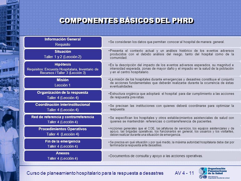 COMPONENTES BÁSICOS DEL PHRD