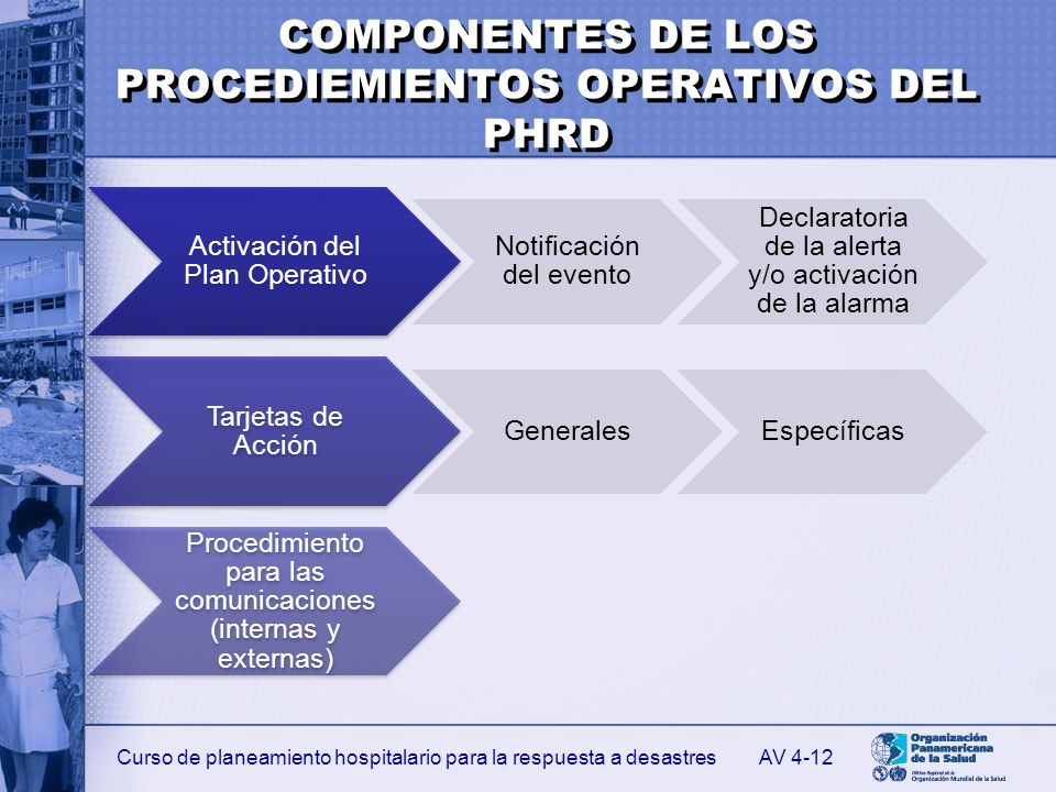 COMPONENTES DE LOS PROCEDIEMIENTOS OPERATIVOS DEL PHRD