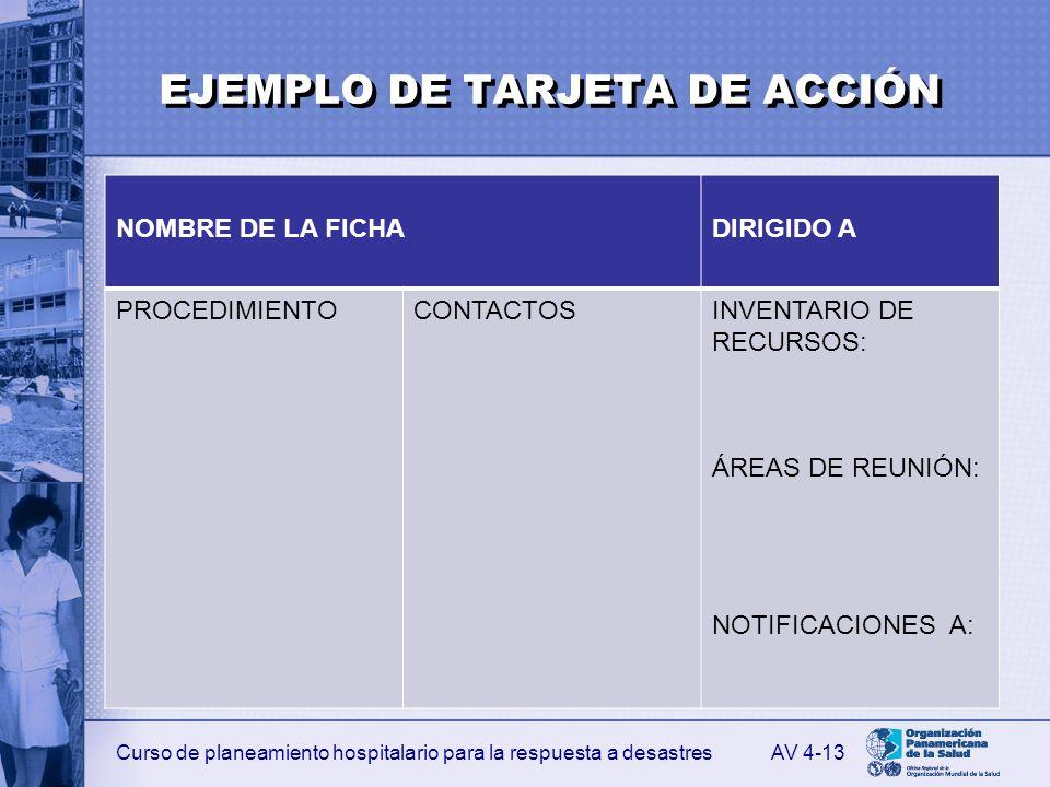 EJEMPLO DE TARJETA DE ACCIÓN