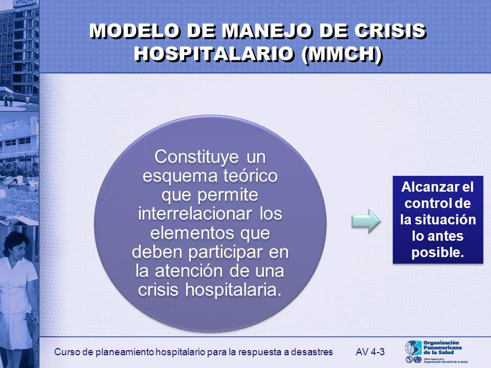 MODELO DE MANEJO DE CRISIS HOSPITALARIO (MMCH)