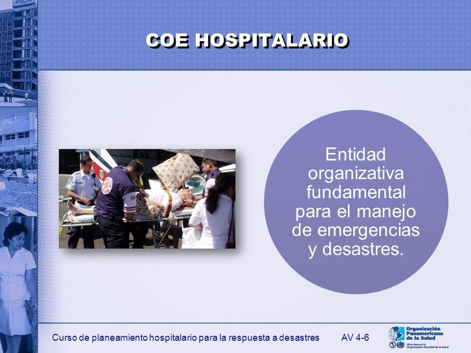 COE HOSPITALARIO Entidad organizativa fundamental para el manejo de emergencias y desastres. AV 4-6