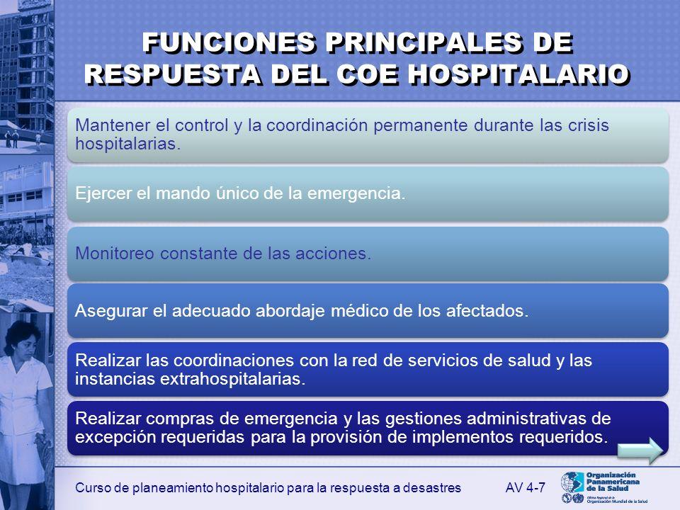 FUNCIONES PRINCIPALES DE RESPUESTA DEL COE HOSPITALARIO