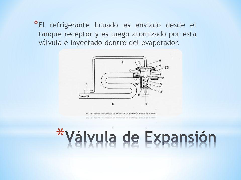El refrigerante licuado es enviado desde el tanque receptor y es luego atomizado por esta válvula e inyectado dentro del evaporador.