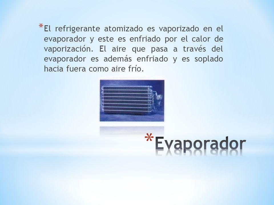 El refrigerante atomizado es vaporizado en el evaporador y este es enfriado por el calor de vaporización. El aire que pasa a través del evaporador es además enfriado y es soplado hacia fuera como aire frío.