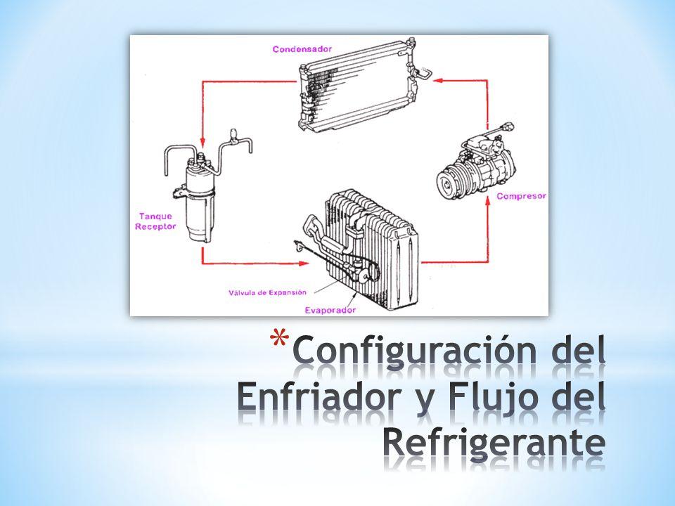 Configuración del Enfriador y Flujo del Refrigerante