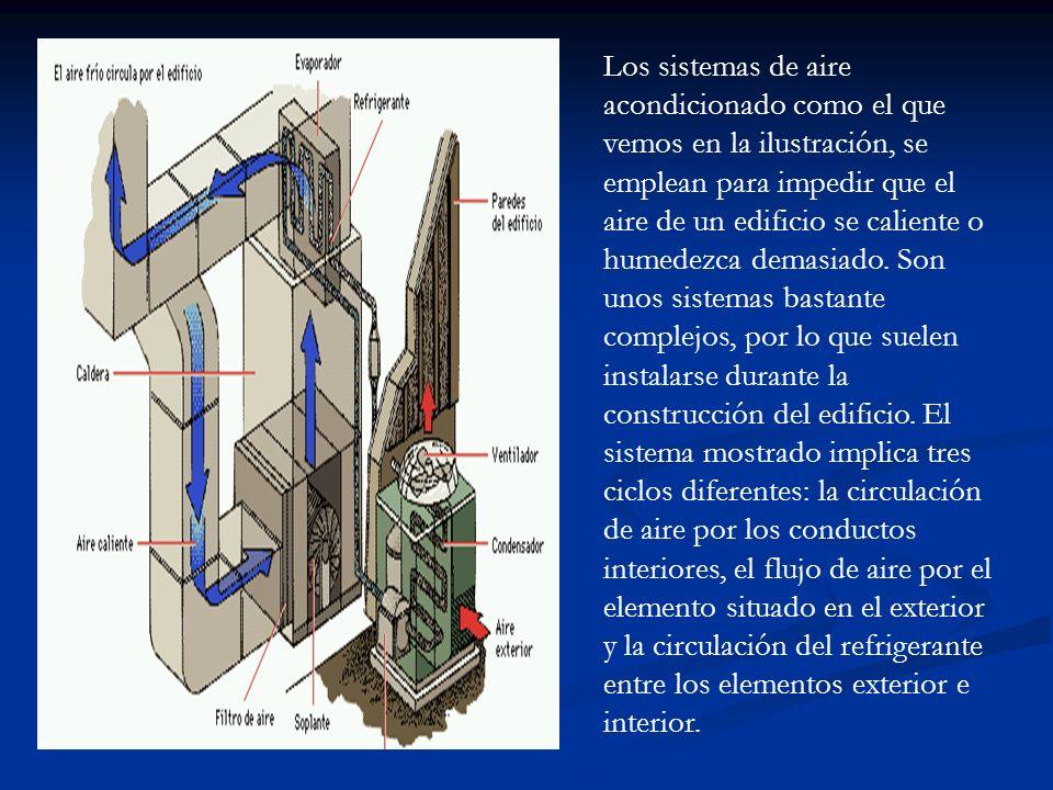 Los sistemas de aire acondicionado como el que vemos en la ilustración, se emplean para impedir que el aire de un edificio se caliente o humedezca demasiado.