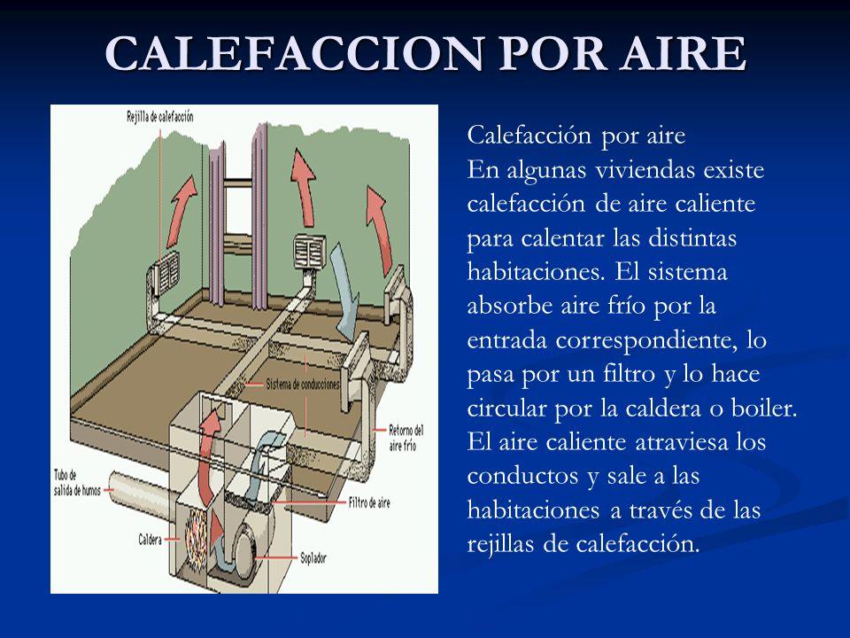 CALEFACCION POR AIRE Calefacción por aire