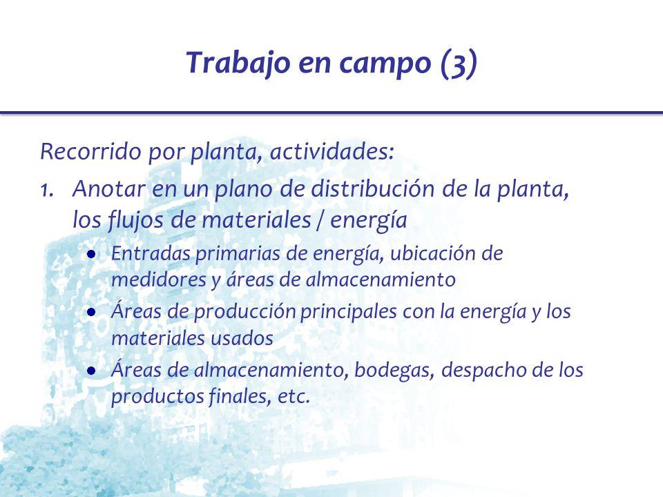 Trabajo en campo (3) Recorrido por planta, actividades: