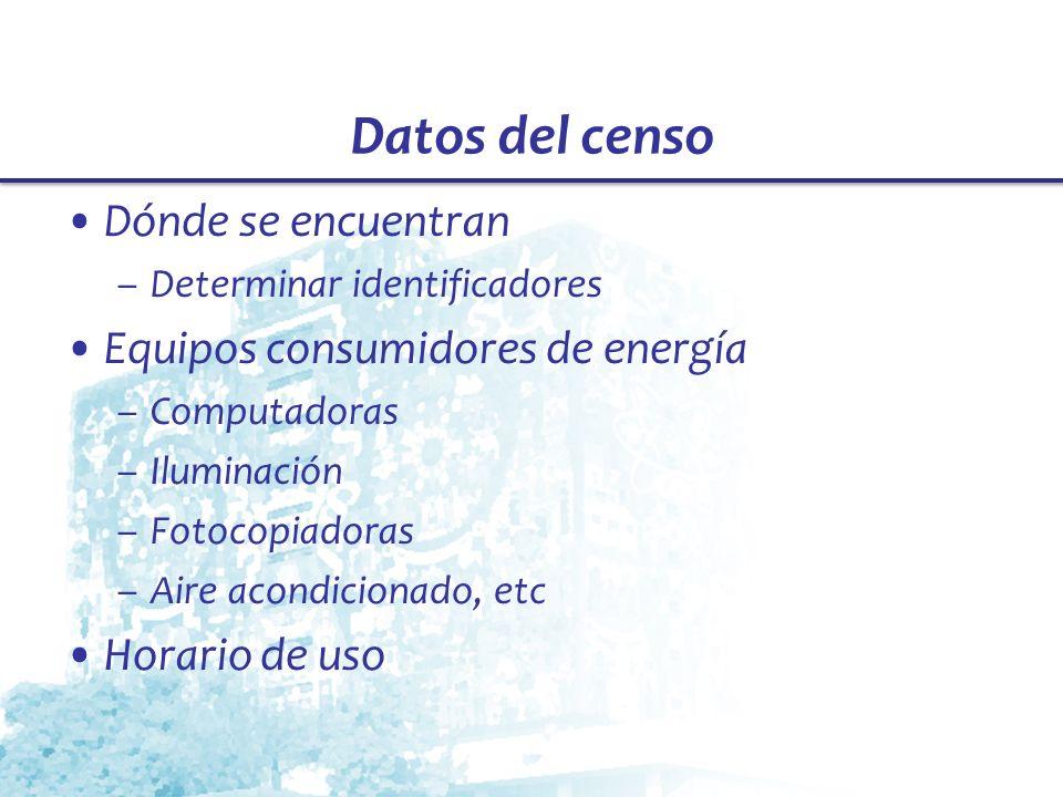 Equipos consumidores de energía