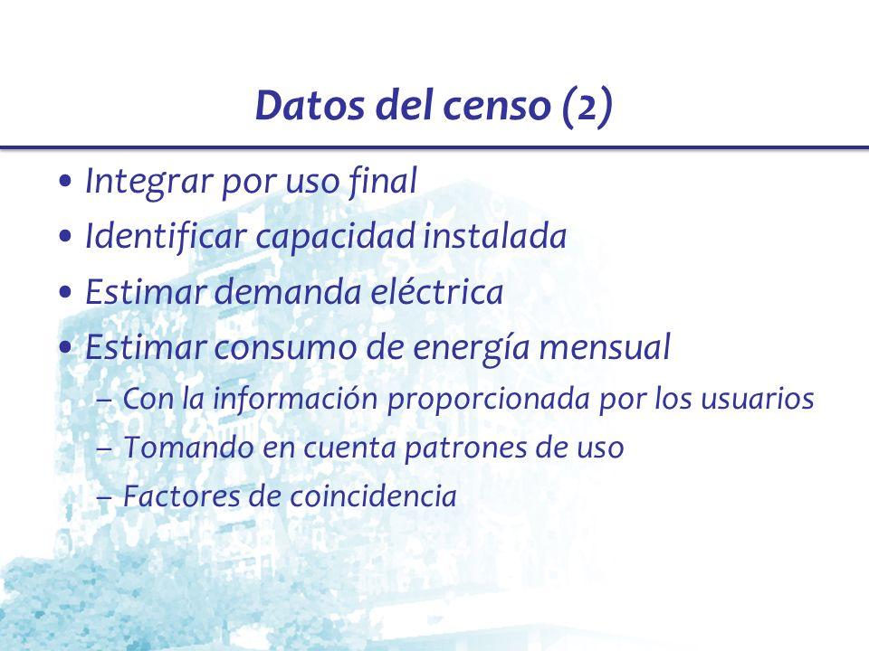 Identificar capacidad instalada Estimar demanda eléctrica