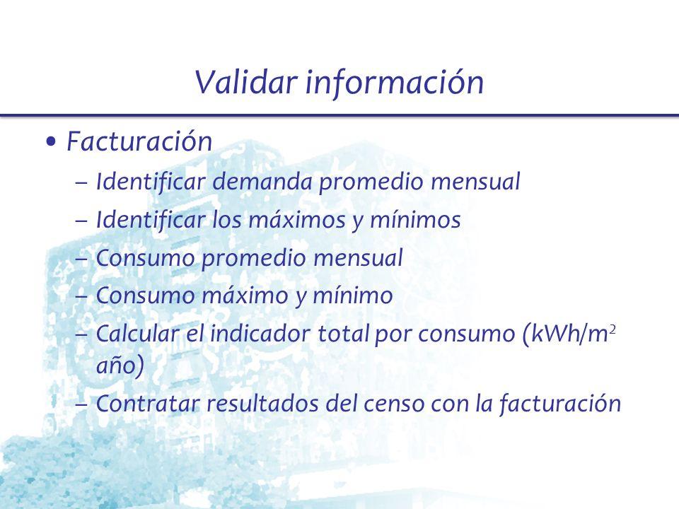 Validar información Facturación Identificar demanda promedio mensual