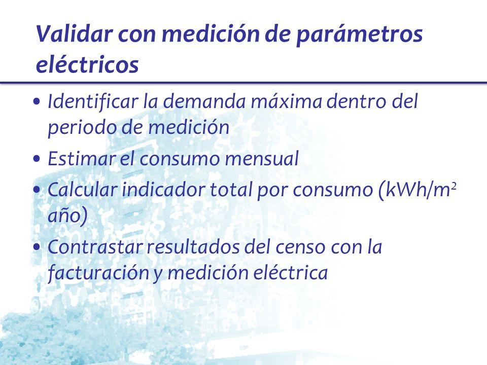 Validar con medición de parámetros eléctricos