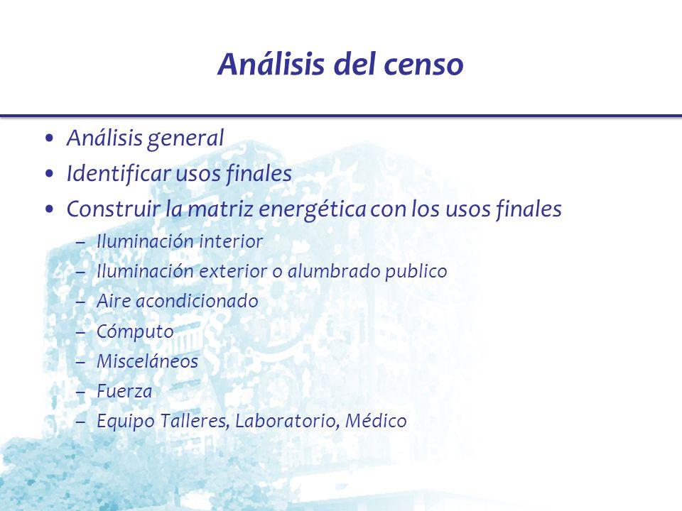 Análisis del censo Análisis general Identificar usos finales