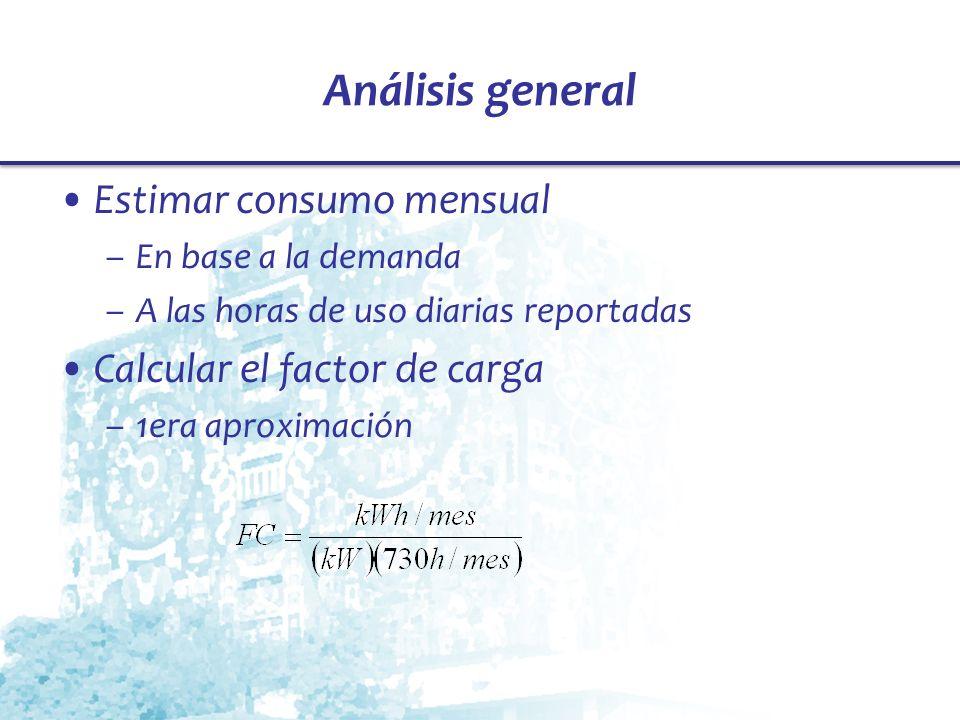 Análisis general Estimar consumo mensual Calcular el factor de carga