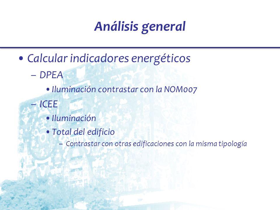 Análisis general Calcular indicadores energéticos DPEA ICEE