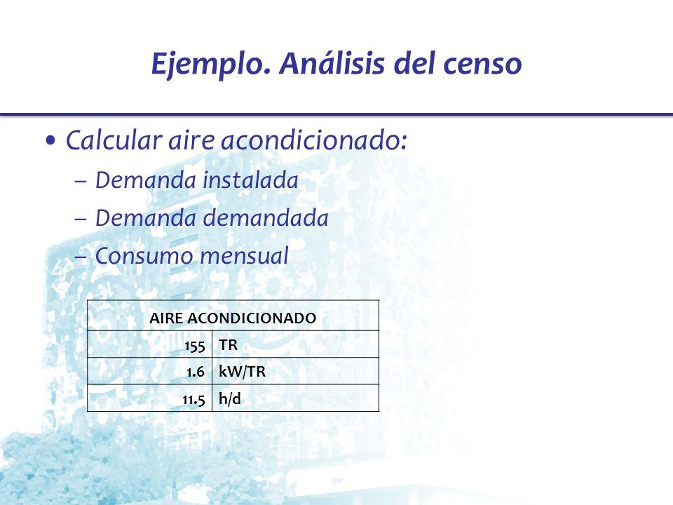 Ejemplo. Análisis del censo