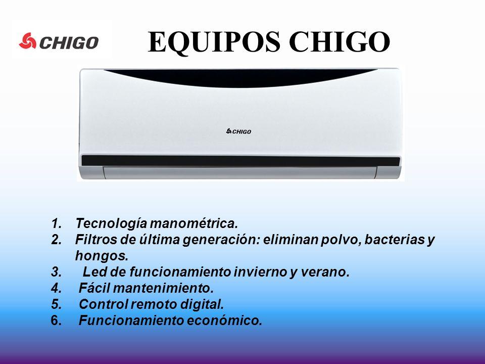 EQUIPOS CHIGO Tecnología manométrica.