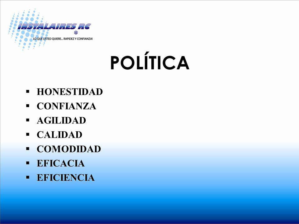 POLÍTICA HONESTIDAD CONFIANZA AGILIDAD CALIDAD COMODIDAD EFICACIA