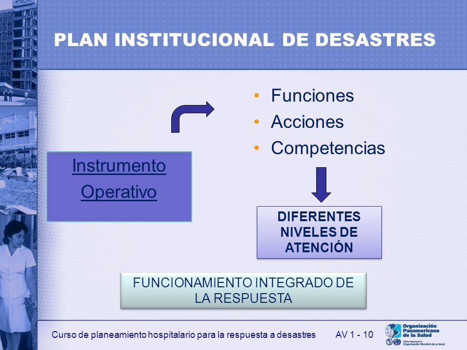 PLAN INSTITUCIONAL DE DESASTRES
