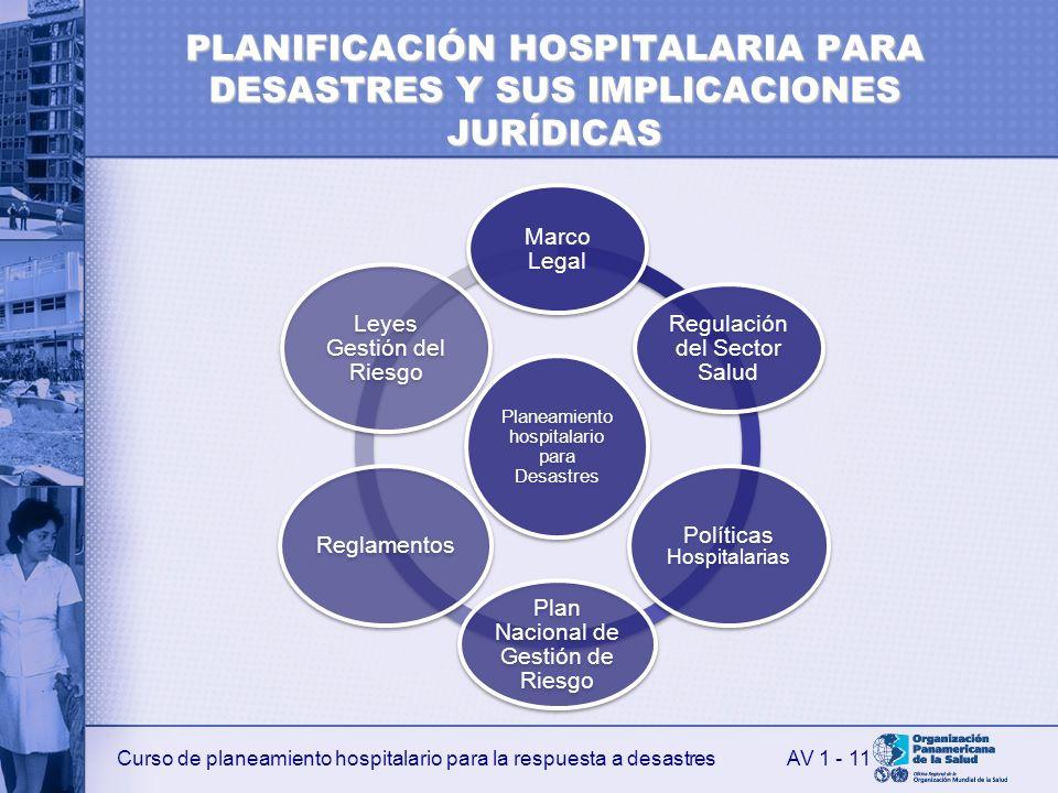PLANIFICACIÓN HOSPITALARIA PARA DESASTRES Y SUS IMPLICACIONES JURÍDICAS
