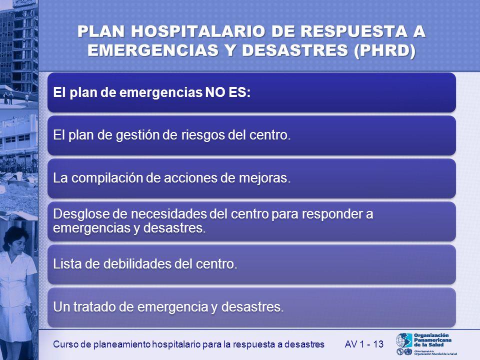 PLAN HOSPITALARIO DE RESPUESTA A EMERGENCIAS Y DESASTRES (PHRD)