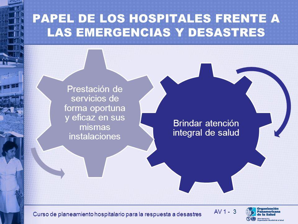 PAPEL DE LOS HOSPITALES FRENTE A LAS EMERGENCIAS Y DESASTRES