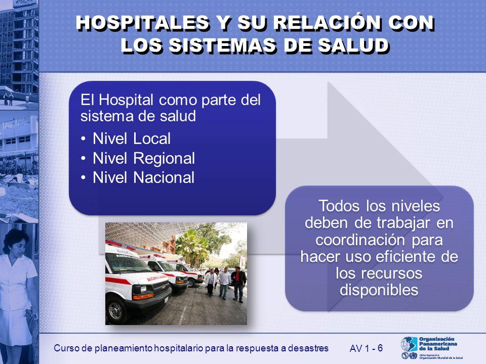 HOSPITALES Y SU RELACIÓN CON LOS SISTEMAS DE SALUD