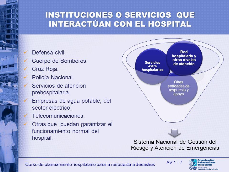 INSTITUCIONES O SERVICIOS QUE INTERACTÚAN CON EL HOSPITAL