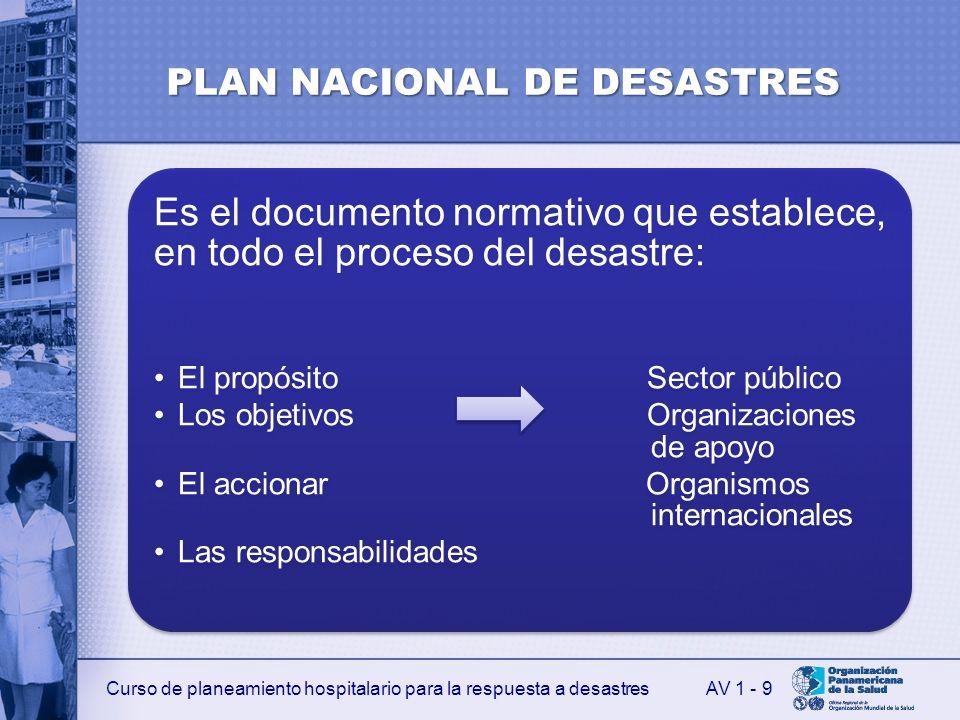 PLAN NACIONAL DE DESASTRES