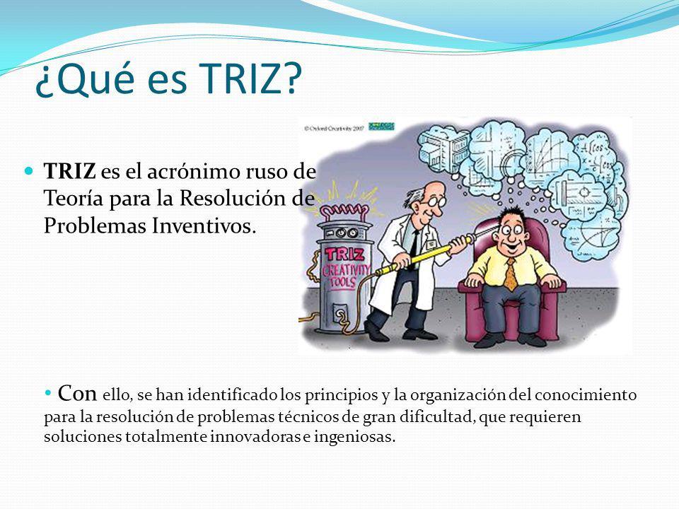 ¿Qué es TRIZ TRIZ es el acrónimo ruso de Teoría para la Resolución de Problemas Inventivos.