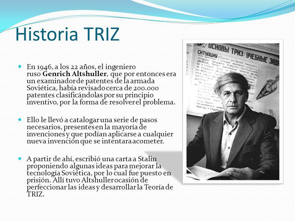 Historia TRIZ