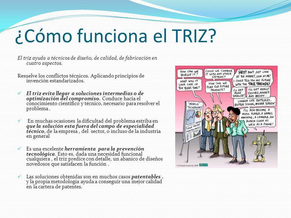 ¿Cómo funciona el TRIZ El triz ayuda a técnicos de diseño, de calidad, de fabricación en cuatro aspectos.
