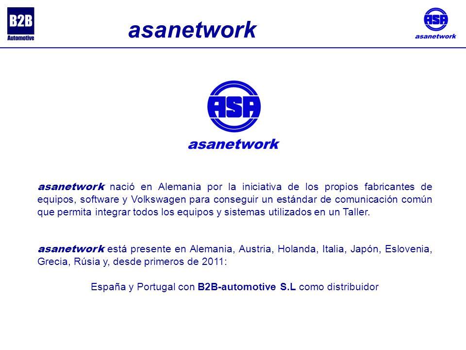 España y Portugal con B2B-automotive S.L como distribuidor