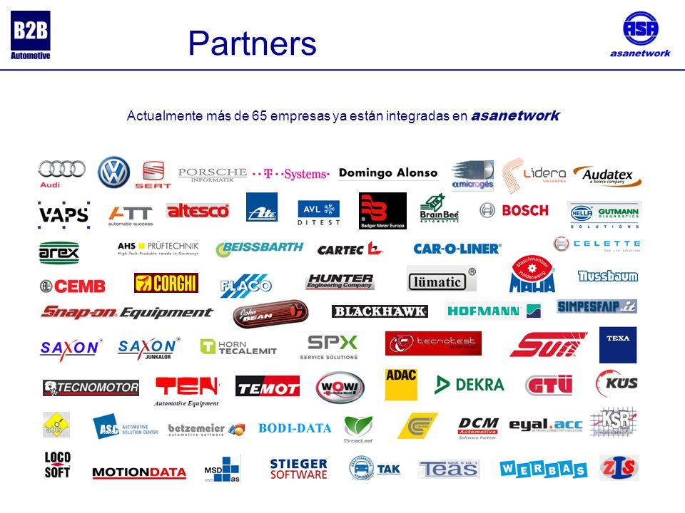 Actualmente más de 65 empresas ya están integradas en asanetwork
