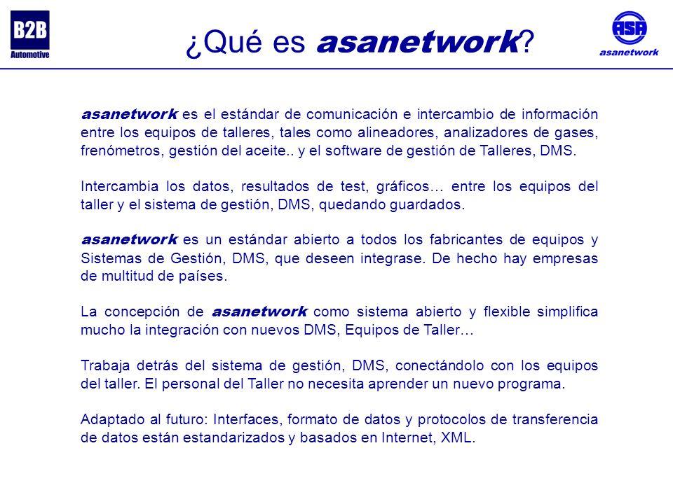 ¿Qué es asanetwork