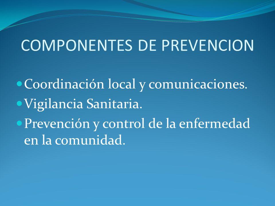 COMPONENTES DE PREVENCION