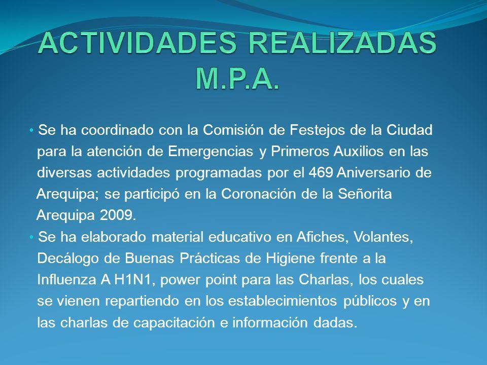 ACTIVIDADES REALIZADAS M.P.A.