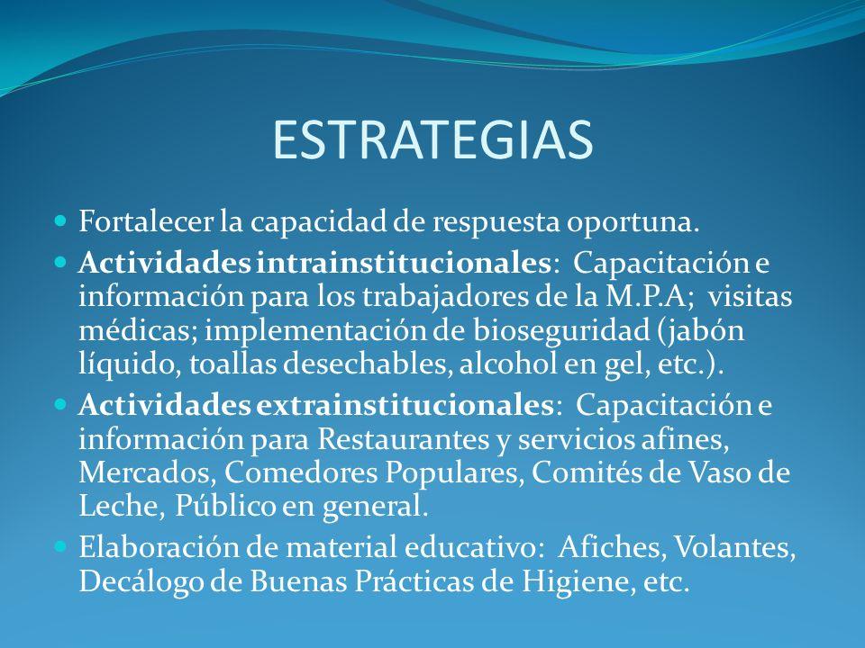 ESTRATEGIAS Fortalecer la capacidad de respuesta oportuna.