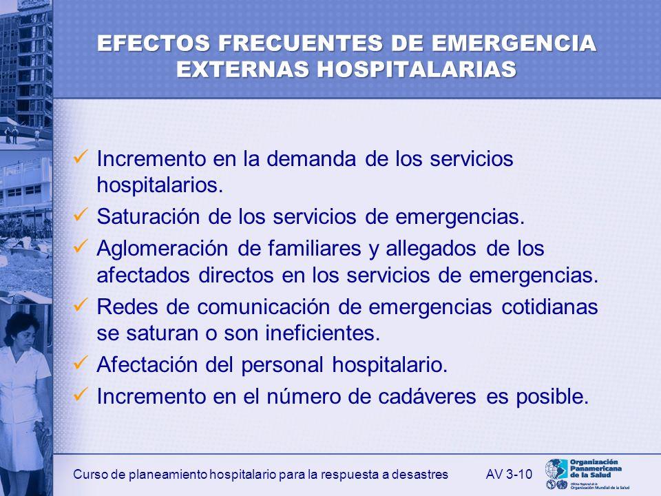 EFECTOS FRECUENTES DE EMERGENCIA EXTERNAS HOSPITALARIAS