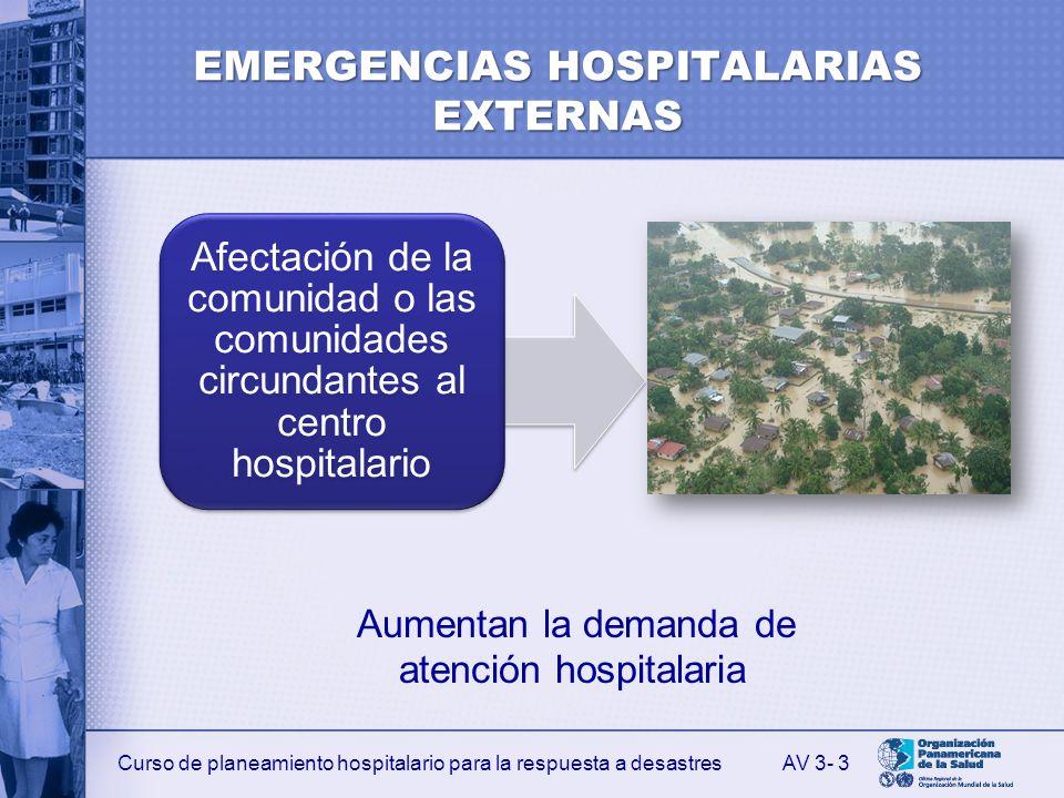 EMERGENCIAS HOSPITALARIAS EXTERNAS