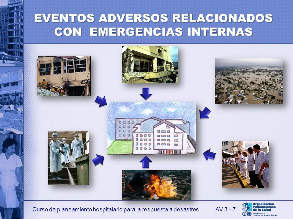 EVENTOS ADVERSOS RELACIONADOS CON EMERGENCIAS INTERNAS
