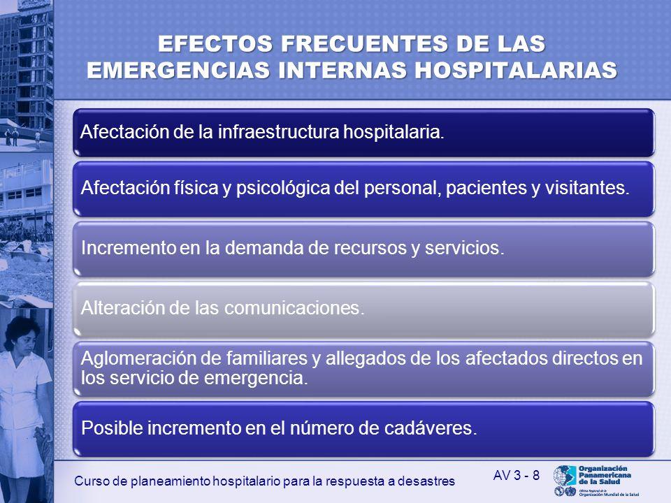 EFECTOS FRECUENTES DE LAS EMERGENCIAS INTERNAS HOSPITALARIAS